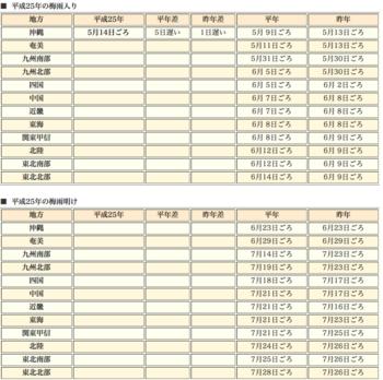 スクリーンショット 2013-05-15 0.51.12.png