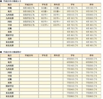 スクリーンショット 2013-05-28 8.21.33.png
